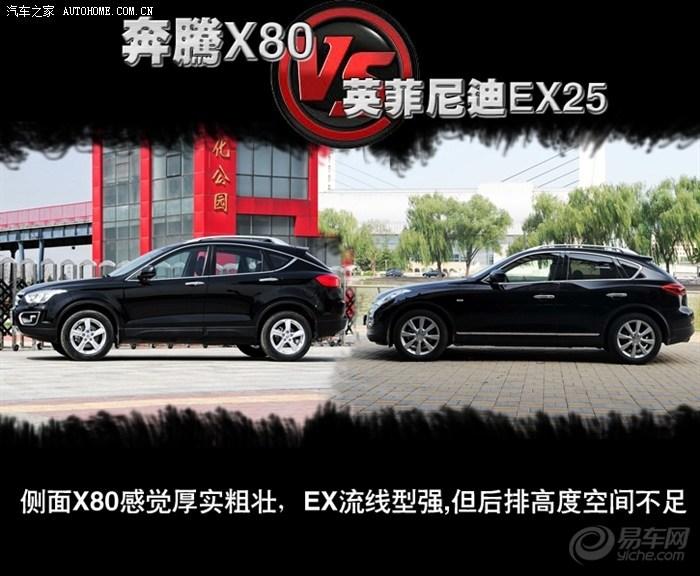 奔腾x80 汽车论坛高清图片