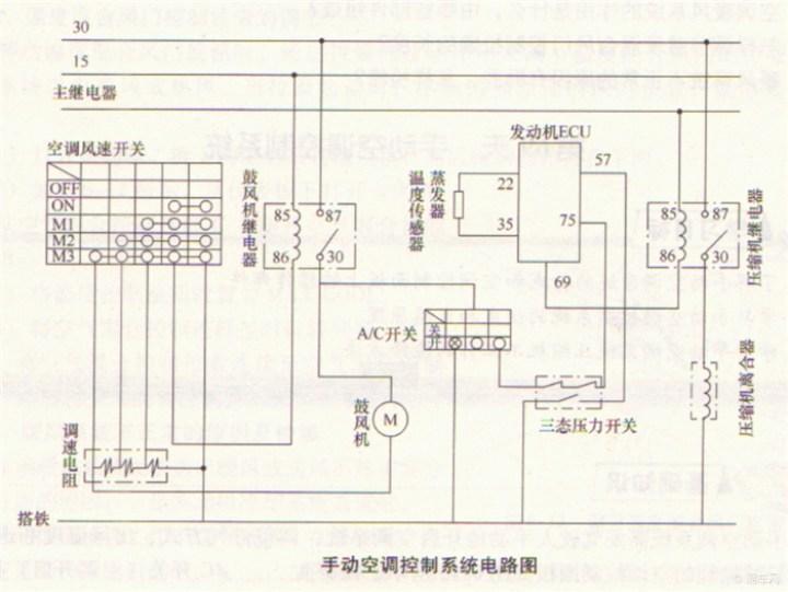 【浅析汽车的手动空调控制系统】