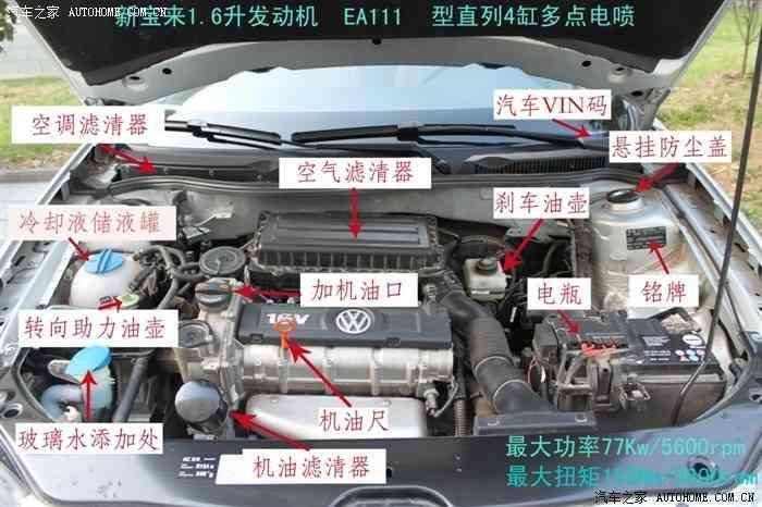 请问一下有没有老款宝来发动机舱各重要部件的详细图解啊?谢谢了图片