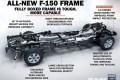 福特F-150硬汉真男人 标准美式皮卡  多图