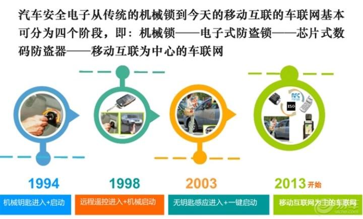 手机智能控车系统 宁夏灵动为大众速腾装配手机启动系统