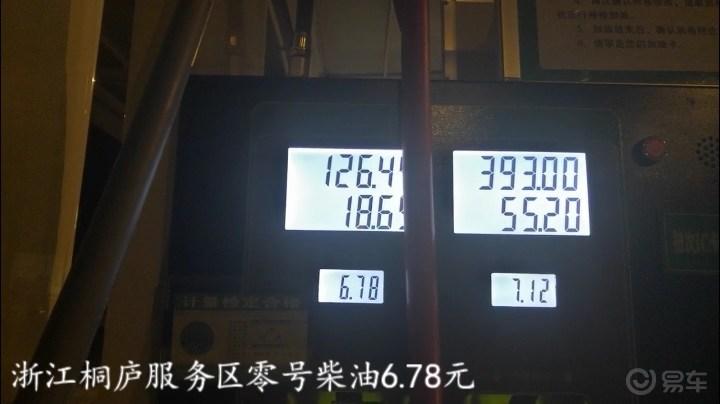 利用一次长途旅游的机会测测油耗