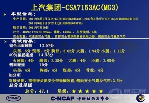 mg3论坛 汽车论坛 高清图片
