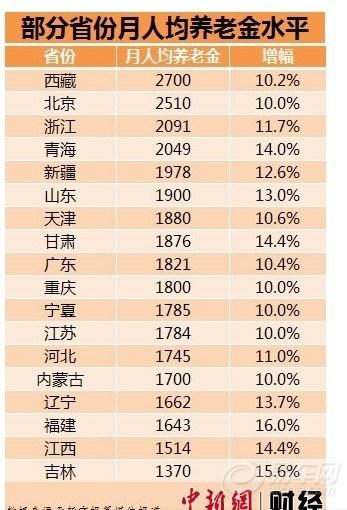 人口大国排名2015_与人口数量有关的文章 排行榜123网