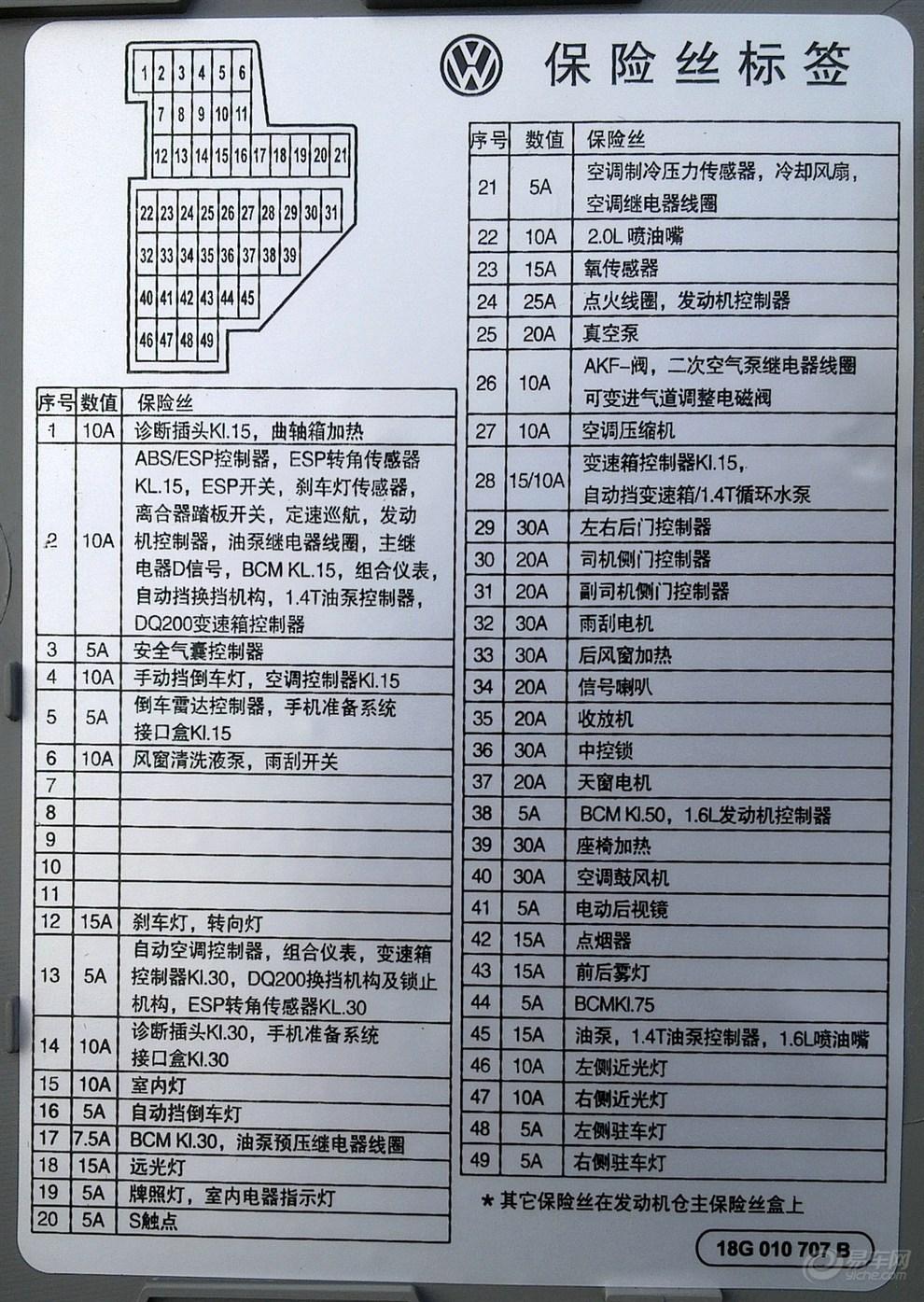 【2012款手舒保险盒】_宝来论坛图片集锦_汽车论坛-网