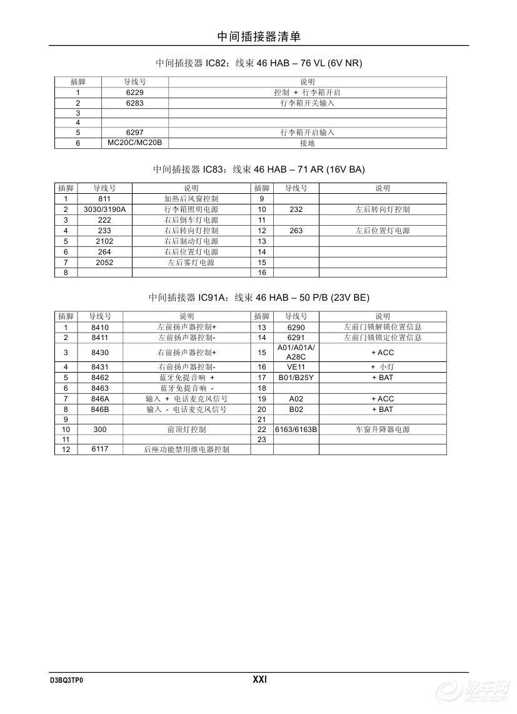 【【爱丽舍】新爱丽舍电路图-配件线号说明】