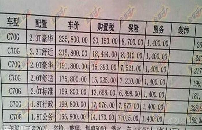 绅宝论坛 汽车论坛 高清图片