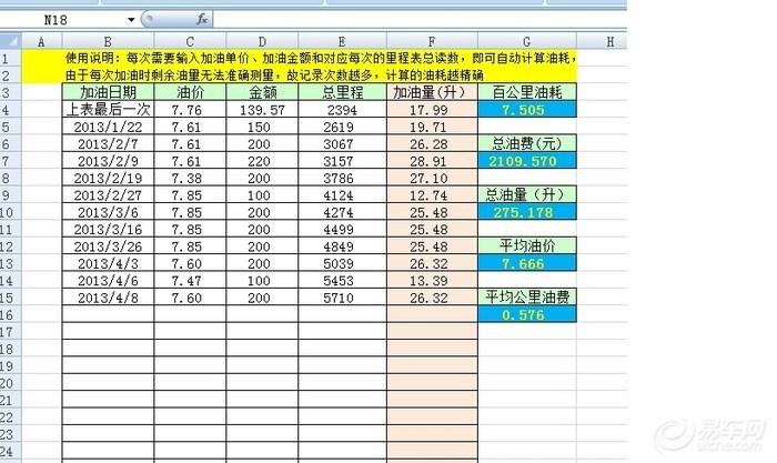 荣威350s简单用车报告来了高清图片